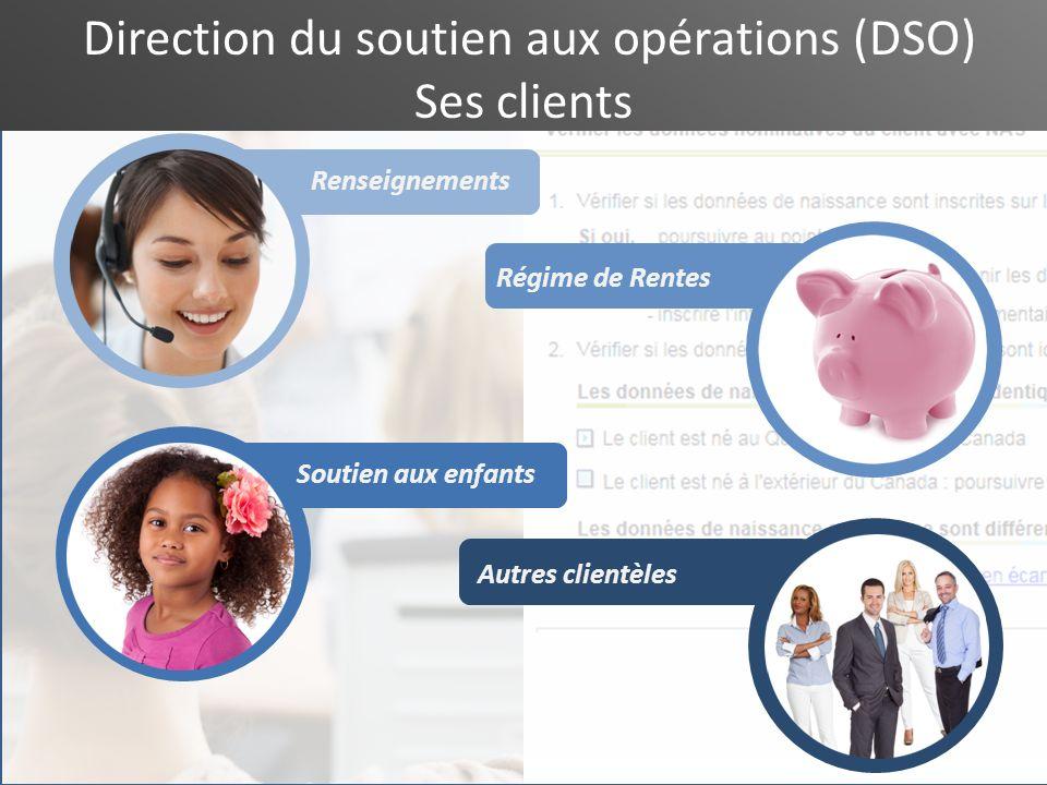 Renseignements Régime de Rentes Soutien aux enfants Autres clientèles Direction du soutien aux opérations (DSO) Ses clients