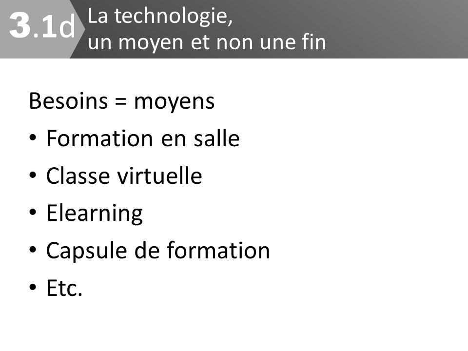 La technologie, un moyen et non une fin 3.1d3.1d Besoins = moyens Formation en salle Classe virtuelle Elearning Capsule de formation Etc.