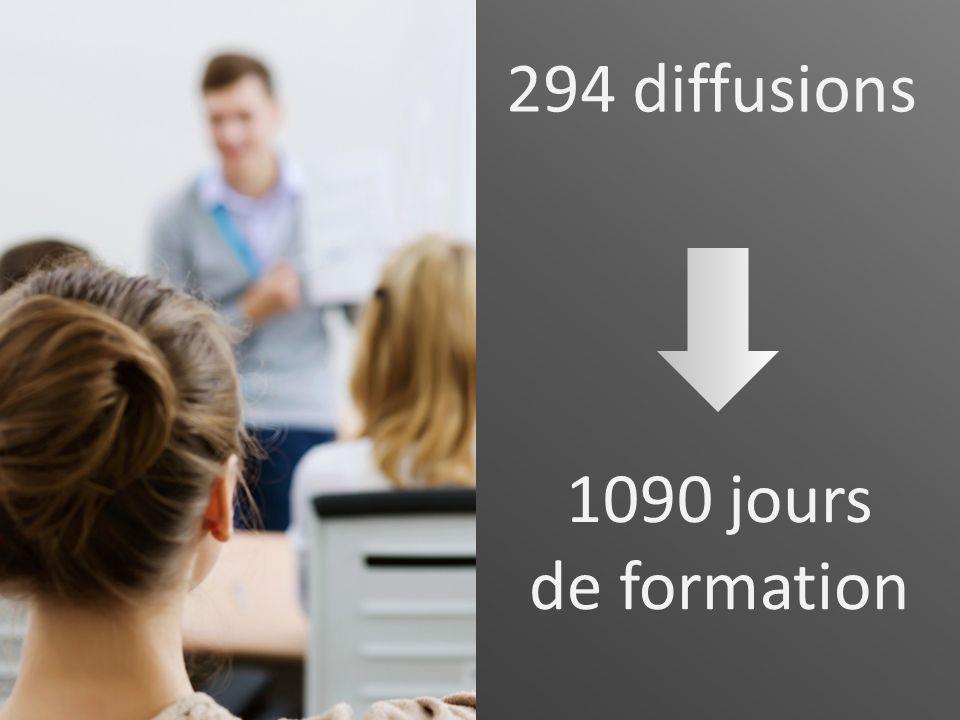 Un service qui fonctionne mais qui doit être transformé 1090 jours de formation 294 diffusions