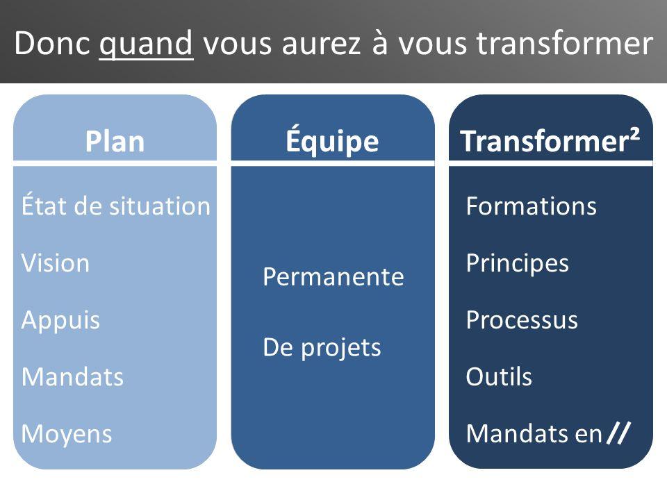 1 2 3 Plan État de situation Vision Appuis Mandats Moyens Équipe Permanente De projets Transformer² Principes Processus Outils Mandats en Formations