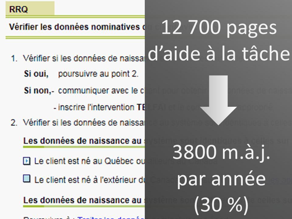 12 700 pages daide à la tâche 3800 m.à.j. par année (30 %)