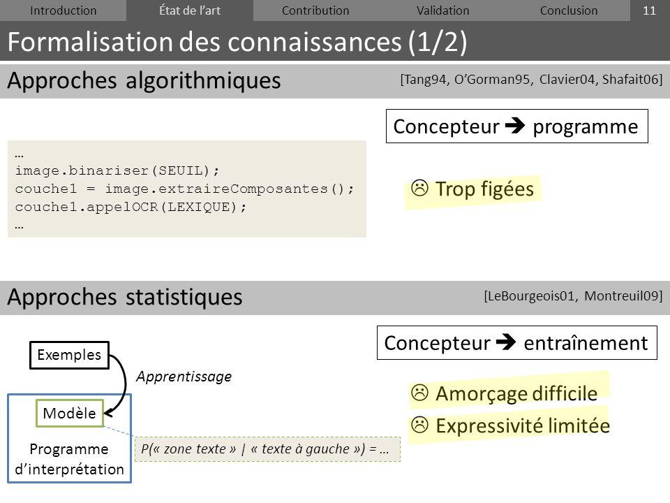 IntroductionÉtat de lartContributionValidationConclusion Approches algorithmiques Trop figées Approches statistiques Amorçage difficile Expressivité limitée Formalisation des connaissances (1/2) 11 [Tang94, OGorman95, Clavier04, Shafait06] [LeBourgeois01, Montreuil09] … image.binariser(SEUIL); couche1 = image.extraireComposantes(); couche1.appelOCR(LEXIQUE); … Concepteur programme Concepteur entraînement Exemples Apprentissage Programme dinterprétation Modèle P(« zone texte » | « texte à gauche ») = … État de lart