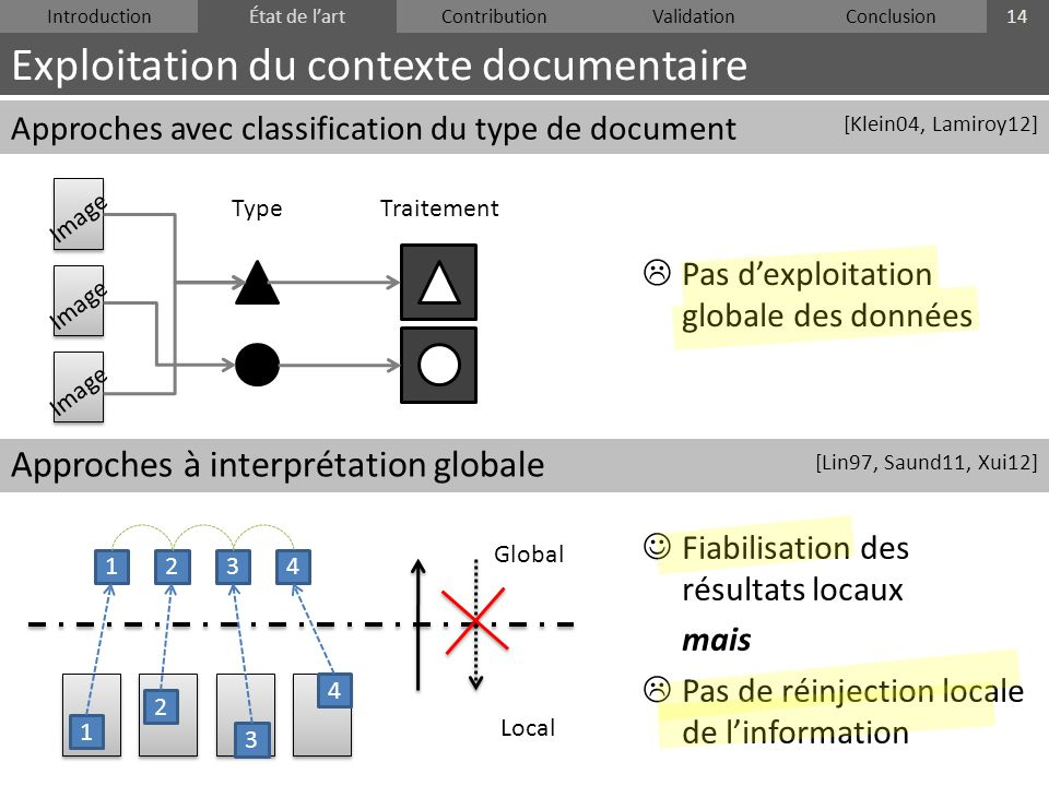 IntroductionÉtat de lartContributionValidationConclusion Image Approches avec classification du type de document Approches à interprétation globale Ex