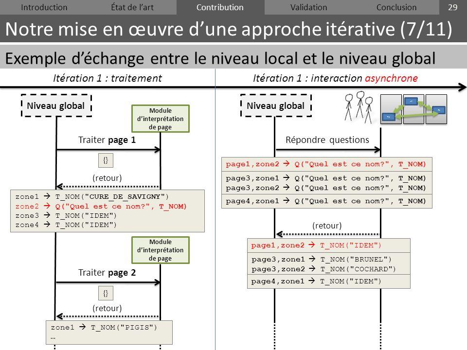 IntroductionÉtat de lartContributionValidationConclusion Notre mise en œuvre dune approche itérative (7/11) 29 Contribution Exemple déchange entre le niveau local et le niveau global {} Module dinterprétation de page Traiter page 1 (retour) zone1 T_NOM( CURE_DE_SAVIGNY ) zone2 Q( Quel est ce nom , T_NOM) zone3 T_NOM( IDEM ) zone4 T_NOM( IDEM ) Traiter page 2 (retour) Niveau global {} Itération 1 : traitement zone1 T_NOM( PIGIS ) … Itération 1 : interaction asynchrone Répondre questions page3,zone1 Q( Quel est ce nom , T_NOM) page3,zone2 Q( Quel est ce nom , T_NOM) (retour) Niveau global page1,zone2 T_NOM( IDEM ) Roy roY rOy page1,zone2 Q( Quel est ce nom , T_NOM) page4,zone1 Q( Quel est ce nom , T_NOM) page3,zone1 T_NOM( BRUNEL ) page3,zone2 T_NOM( COCHARD ) page4,zone1 T_NOM( IDEM ) Module dinterprétation de page