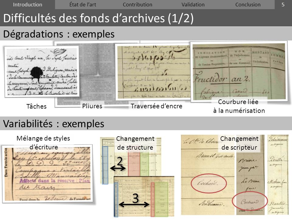 IntroductionÉtat de lartContributionValidationConclusion Difficultés des fonds darchives (1/2) 5 2 2 3 3 Dégradations : exemples Variabilités : exempl