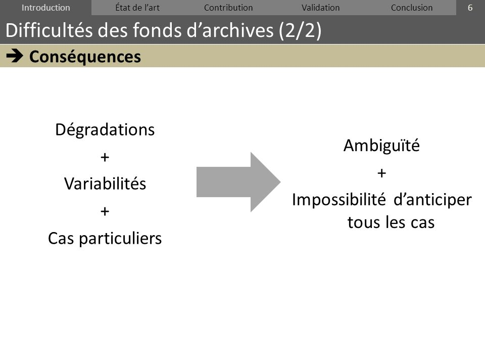 IntroductionÉtat de lartContributionValidationConclusion Difficultés des fonds darchives (2/2) 6 Introduction Ambiguïté + Impossibilité danticiper tou