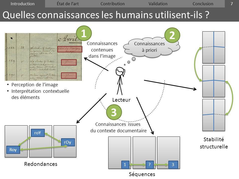 IntroductionÉtat de lartContributionValidationConclusion Quelles connaissances les humains utilisent-ils .