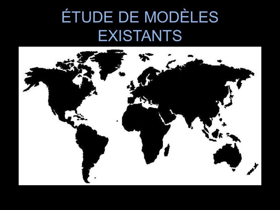 ÉTUDE DE MODÈLES EXISTANTS