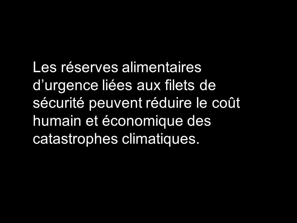 Les réserves alimentaires durgence liées aux filets de sécurité peuvent réduire le coût humain et économique des catastrophes climatiques.