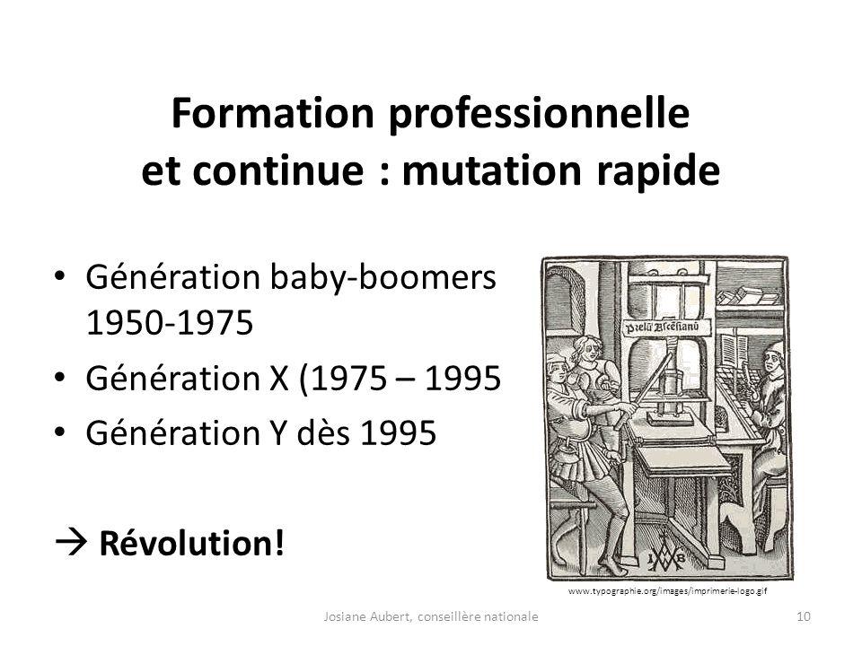 Formation professionnelle et continue : mutation rapide Génération baby-boomers 1950-1975 Génération X (1975 – 1995 Génération Y dès 1995 Révolution!