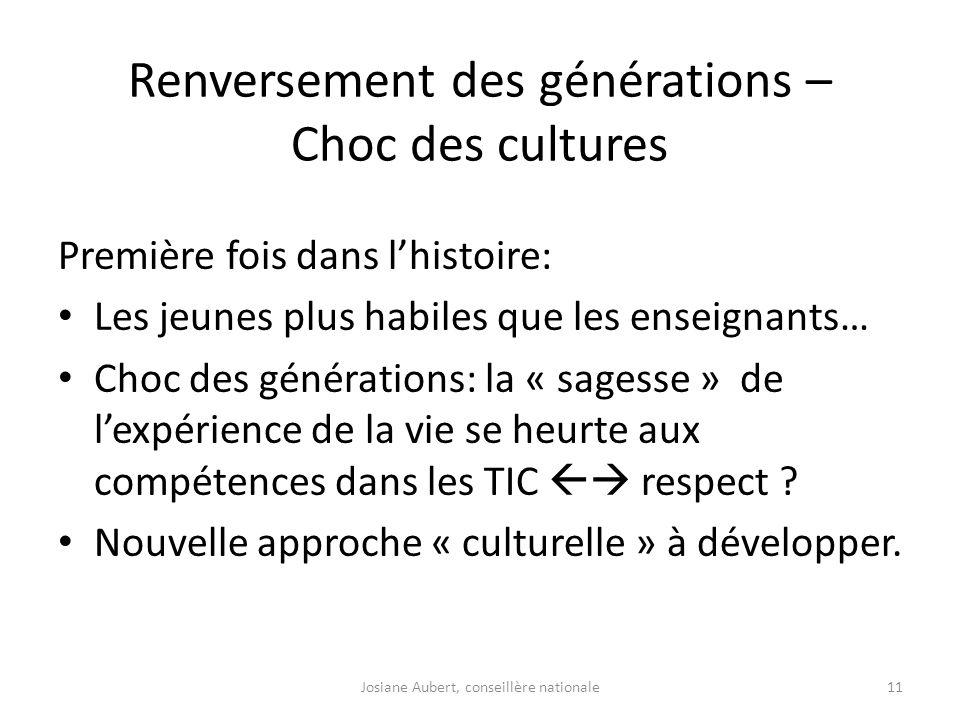 Renversement des générations – Choc des cultures Première fois dans lhistoire: Les jeunes plus habiles que les enseignants… Choc des générations: la «