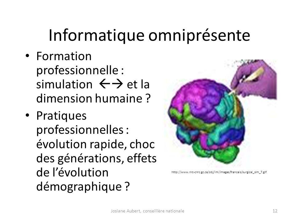 Informatique omniprésente Formation professionnelle : simulation et la dimension humaine ? Pratiques professionnelles : évolution rapide, choc des gén