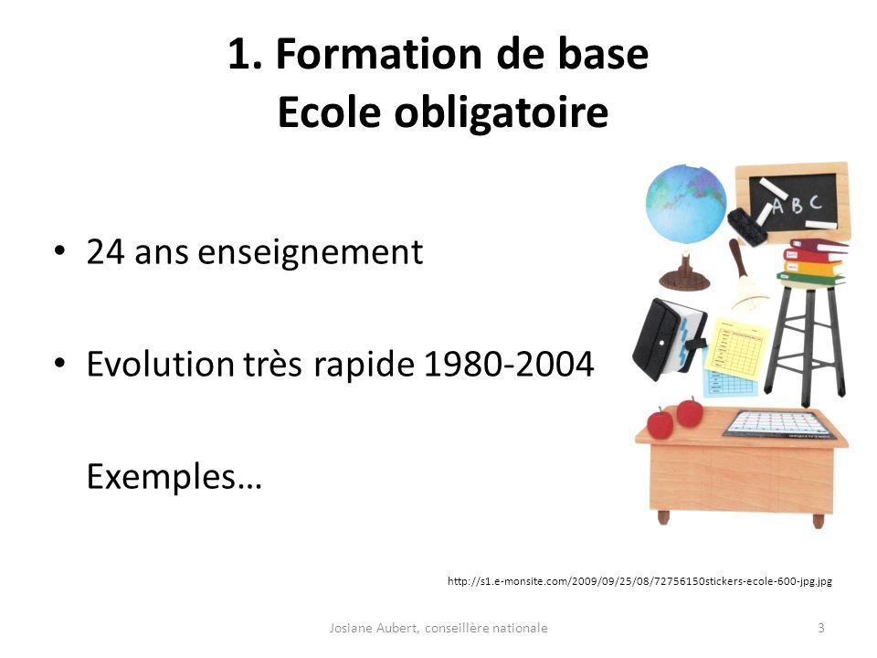 1. Formation de base Ecole obligatoire 24 ans enseignement Evolution très rapide 1980-2004 Exemples… http://s1.e-monsite.com/2009/09/25/08/72756150sti
