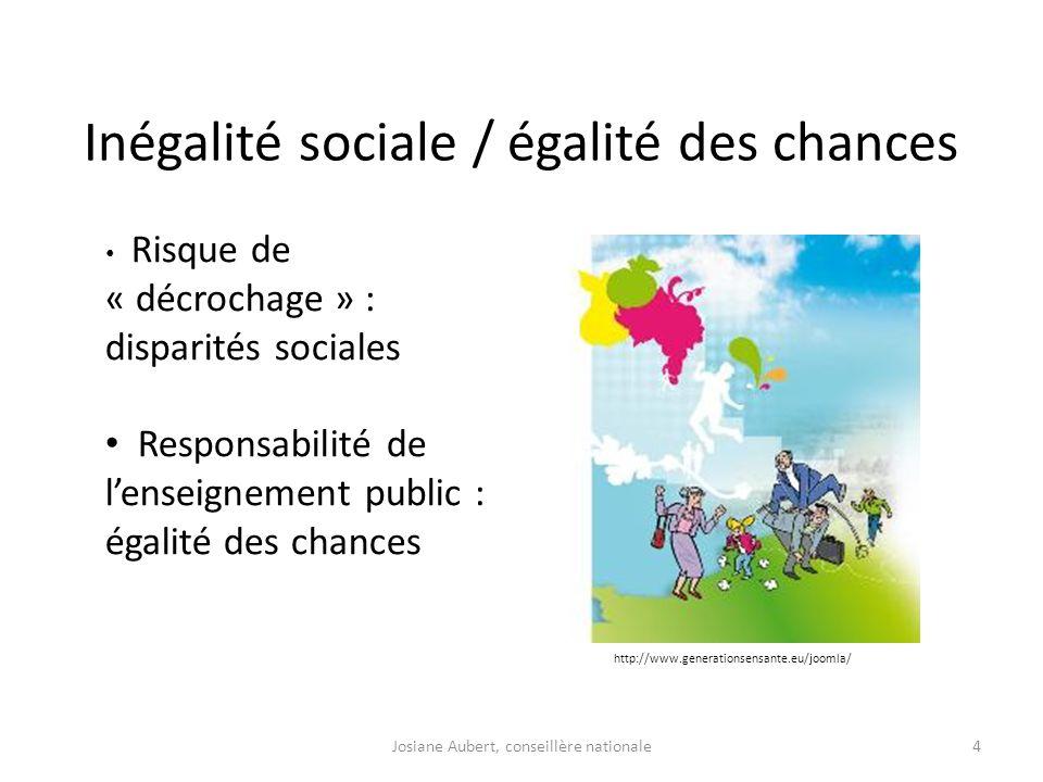 Inégalité sociale / égalité des chances 4 Risque de « décrochage » : disparités sociales Responsabilité de lenseignement public : égalité des chances