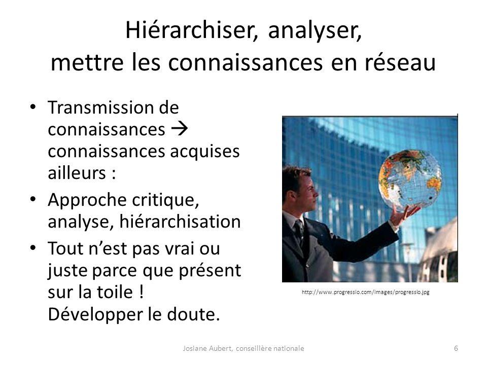 Hiérarchiser, analyser, mettre les connaissances en réseau Transmission de connaissances connaissances acquises ailleurs : Approche critique, analyse,