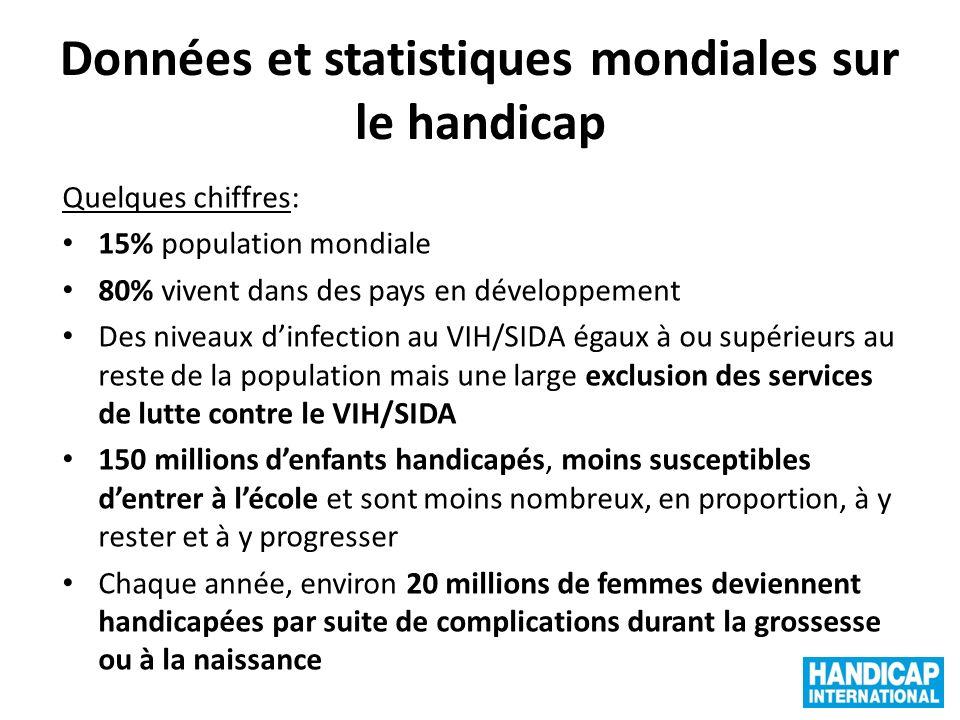 Données et statistiques mondiales sur le handicap Quelques chiffres: 15% population mondiale 80% vivent dans des pays en développement Des niveaux din