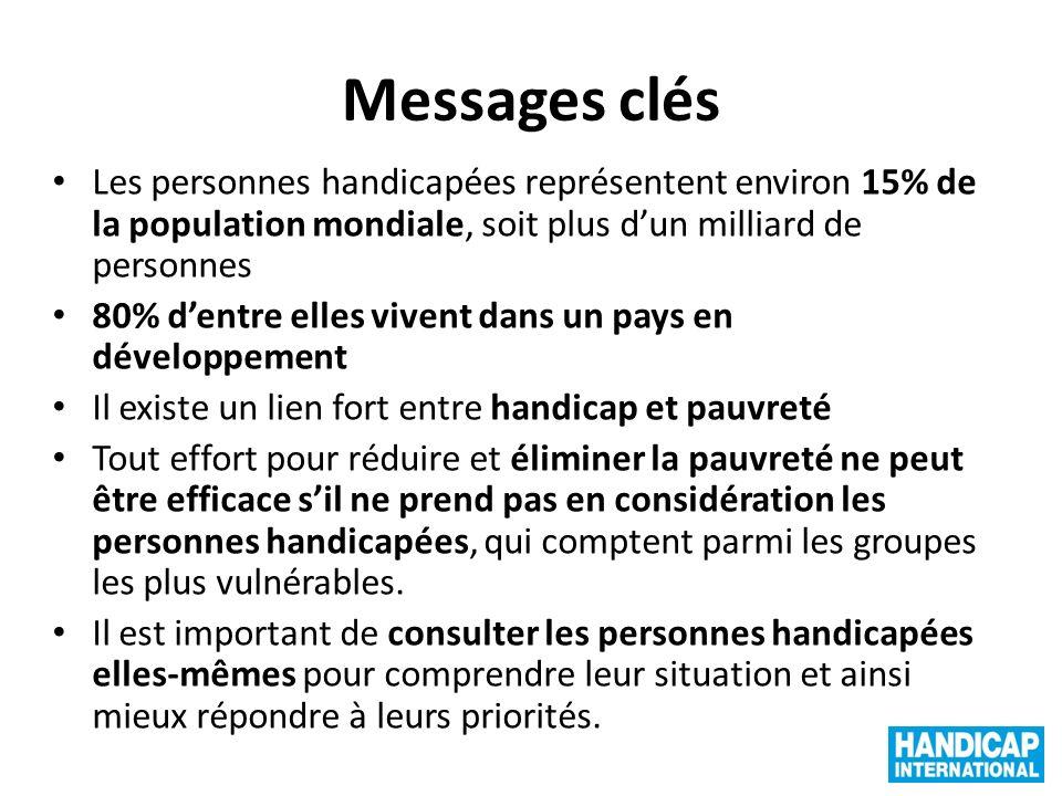 Messages clés Les personnes handicapées représentent environ 15% de la population mondiale, soit plus dun milliard de personnes 80% dentre elles viven