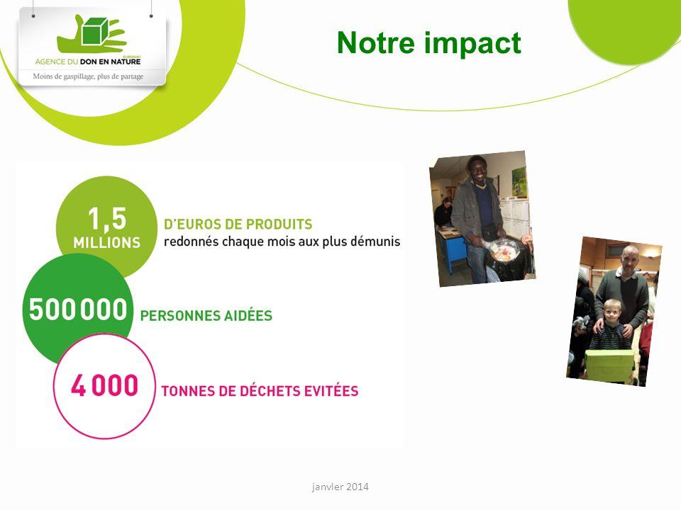 Notre impact janvier 2014