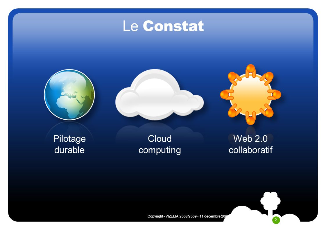 Pilotage durable Cloud computing Web 2.0 collaboratif Le Constat 11 décembre 2009 2 Copyright - VIZELIA 2008/2009
