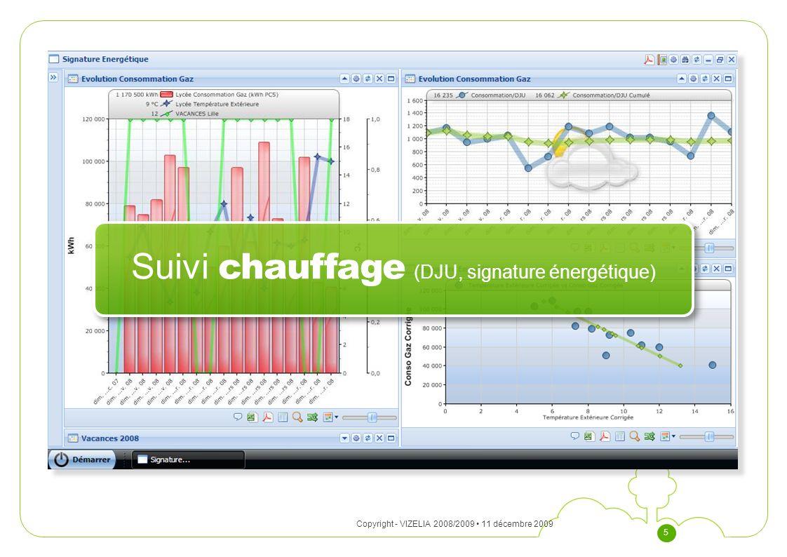 11 décembre 2009Copyright - VIZELIA 2008/2009 5 Suivi chauffage (DJU, signature énergétique)