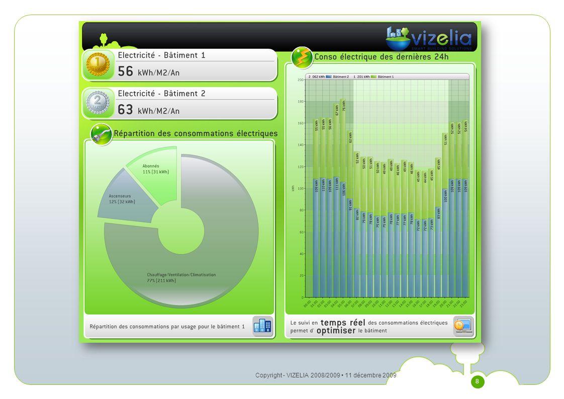 11 décembre 2009Copyright - VIZELIA 2008/2009 8