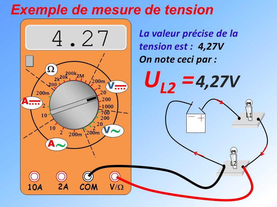 V 2A 10A COM m m 2k 20k20k 2 00 k 2 00 2M m m V V A A Exemple de mesure de tension L1 L2 La valeur précise de la tension est : 4,27V On note ceci par