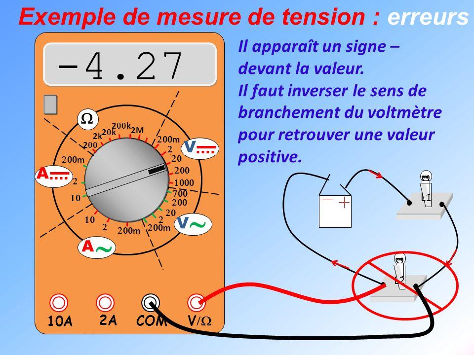 V 2A 10A COM m m 2k 20k20k 2 00 k 2 00 2M m m V V A A Exemple de mesure de tension : erreurs possibles L1 L2 Il apparaît un signe – devant la valeur.