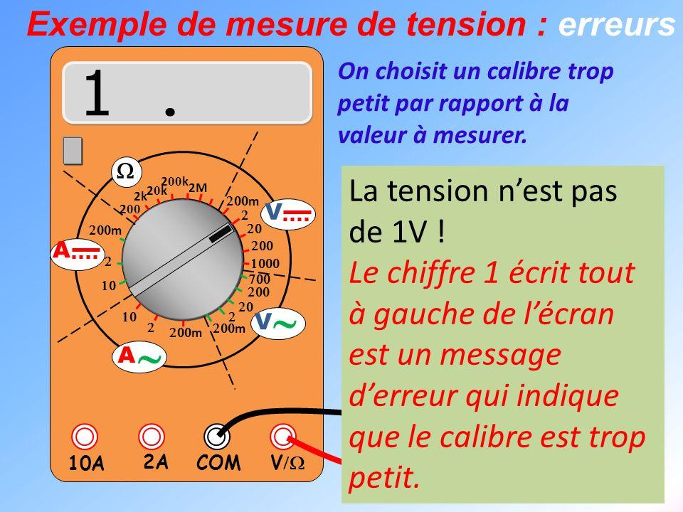 V 2A 10A COM m m 2k 20k20k 2 00 k 2 00 2M m m V V A A Exemple de mesure de tension : erreurs possibles L1 L2 On choisit un calibre trop petit par rapp