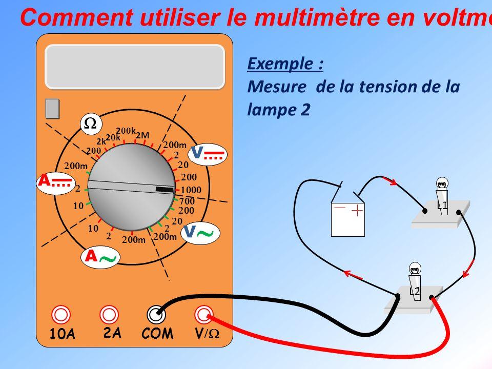 V 2A 10A COM m m 2k 20k20k 2 00 k 2 00 2M m m V V A A Comment utiliser le multimètre en voltmètre ? Exemple : Mesure de la tension de la lampe 2 L1 L2