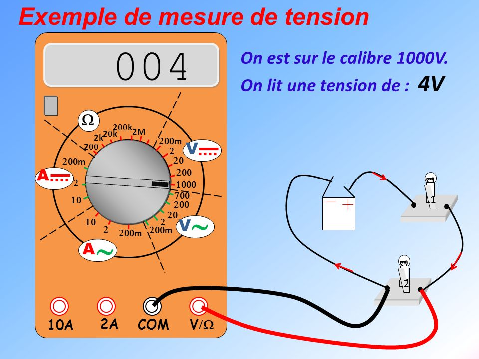 V 2A 10A COM m m 2k 20k20k 2 00 k 2 00 2M m m V V A A Exemple de mesure de tension L1 L2 On est sur le calibre 1000V. On lit une tension de : 4V 004