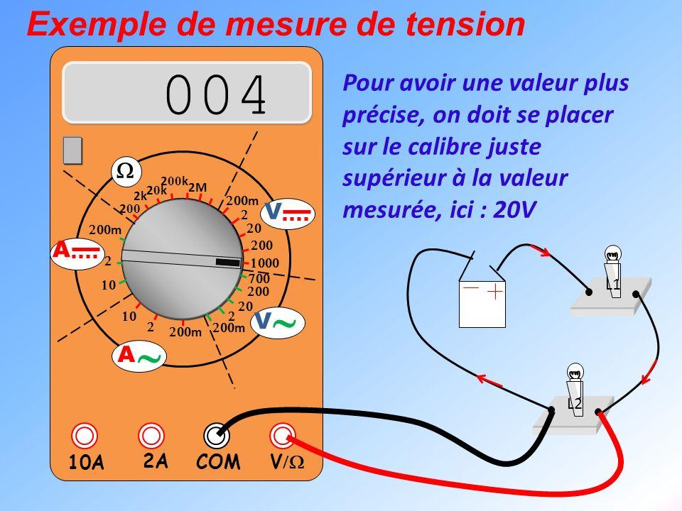 V 2A 10A COM m m 2k 20k20k 2 00 k 2 00 2M m m V V A A Exemple de mesure de tension L1 L2 Pour avoir une valeur plus précise, on doit se placer sur le calibre juste supérieur à la valeur mesurée, ici : 20V 4.27