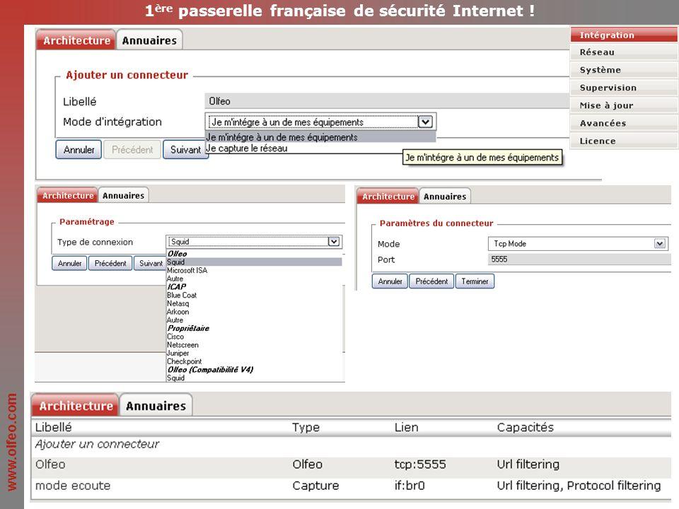 www.olfeo.com 1 ère passerelle française de sécurité Internet !