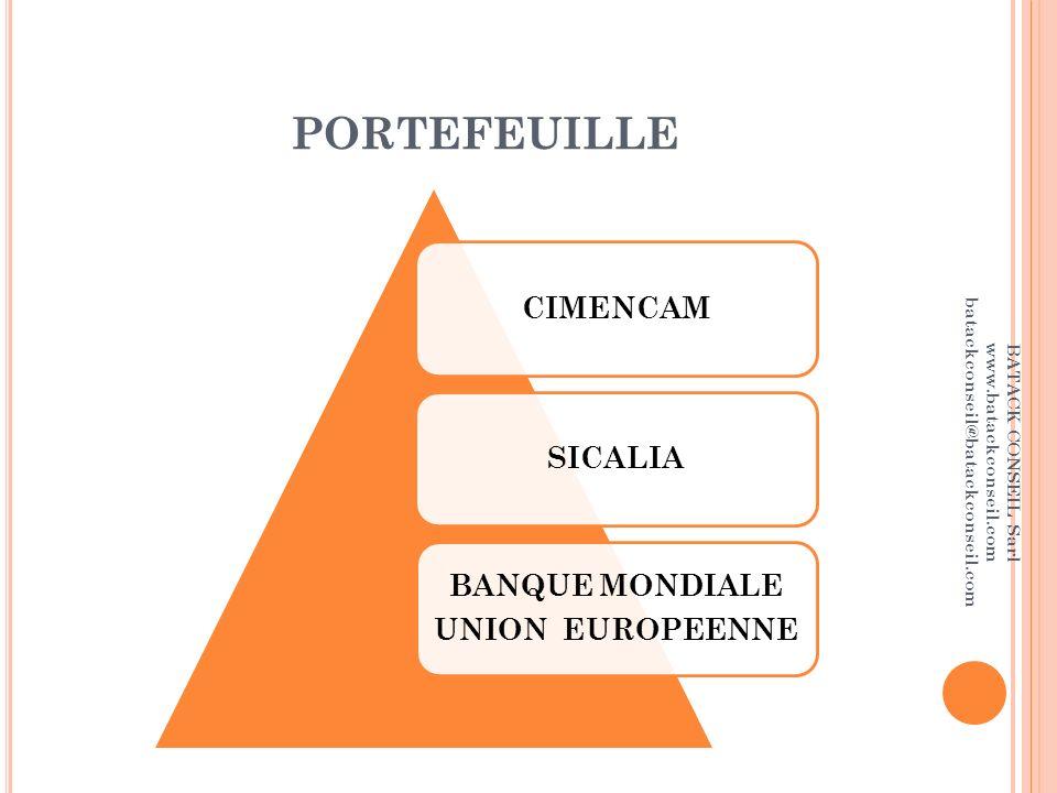 PORTEFEUILLE CIMENCAMSICALIA BANQUE MONDIALE UNION EUROPEENNE BATACK CONSEIL Sarl www.batackconseil.com batackconseil@batackconseil.com