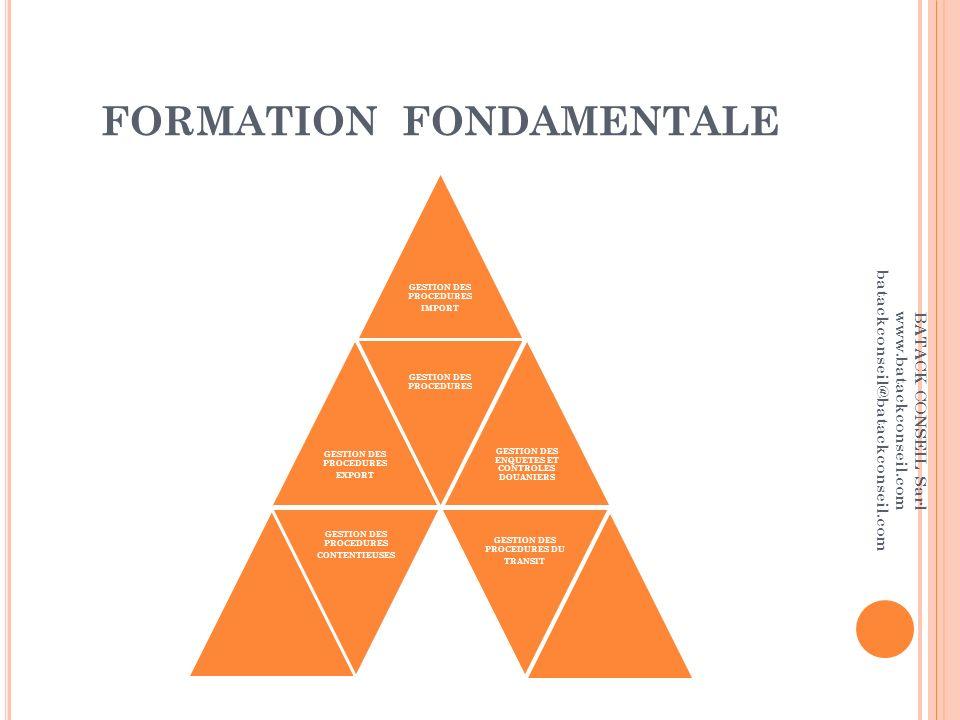 FORMATION FONDAMENTALE GESTION DES PROCEDURES IMPORT GESTION DES PROCEDURES GESTION DES ENQUETES ET CONTROLES DOUANIERS GESTION DES PROCEDURES CONTENT