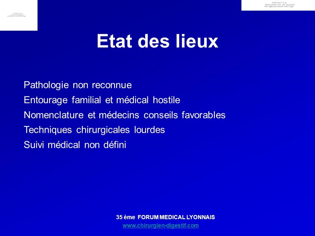 www.chirurgien-digestif.com 35 ème FORUM MEDICAL LYONNAIS Pathologie non reconnue Entourage familial et médical hostile Nomenclature et médecins conse