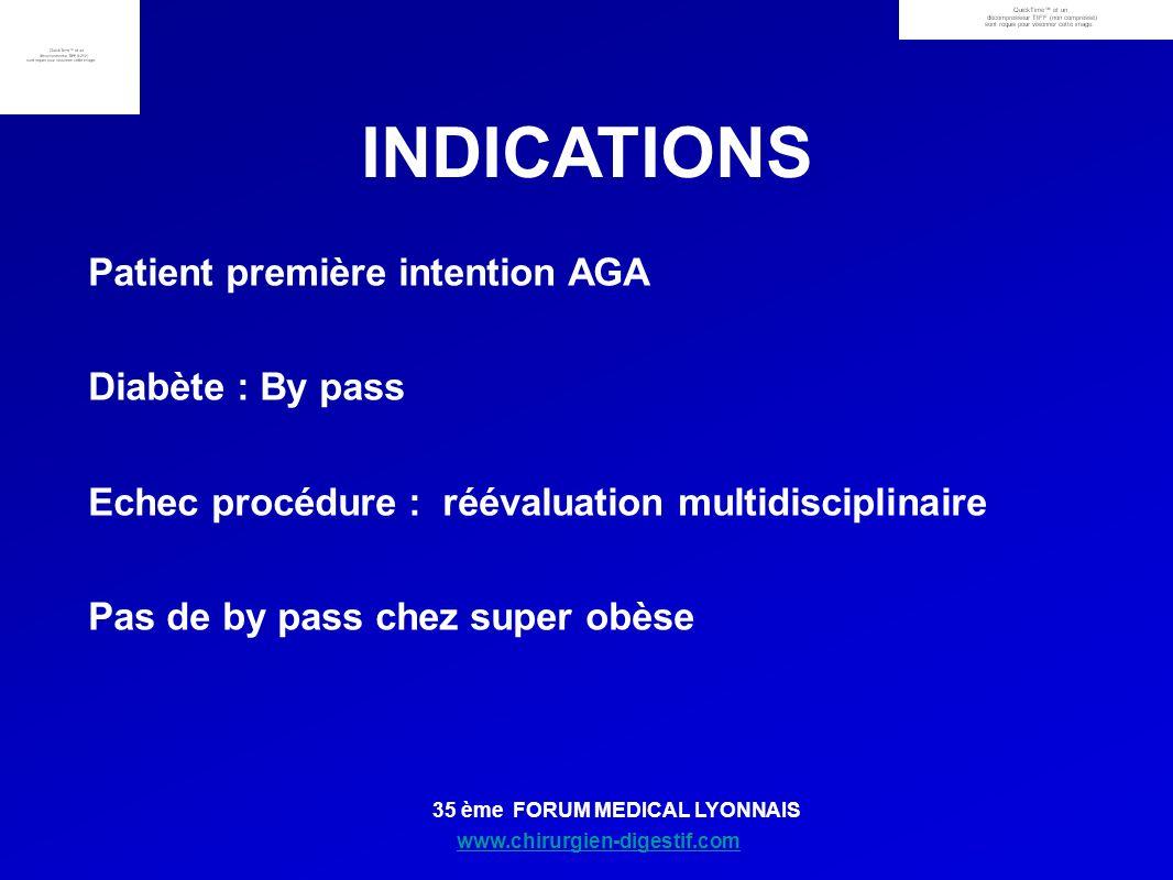 www.chirurgien-digestif.com 35 ème FORUM MEDICAL LYONNAIS INDICATIONS Patient première intention AGA Diabète : By pass Echec procédure : réévaluation