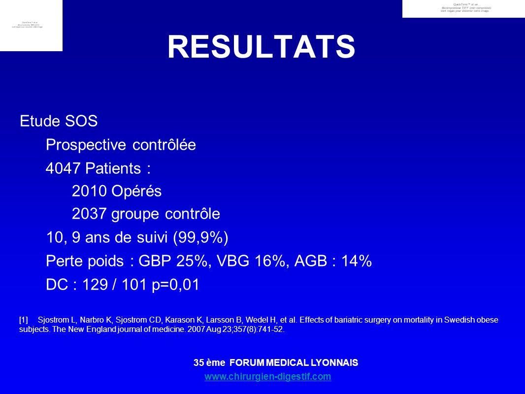 www.chirurgien-digestif.com 35 ème FORUM MEDICAL LYONNAIS RESULTATS Etude SOS Prospective contrôlée 4047 Patients : 2010 Opérés 2037 groupe contrôle 1