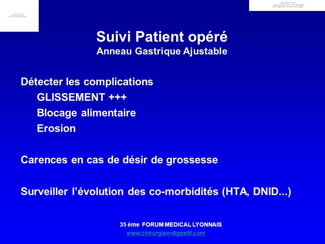www.chirurgien-digestif.com 35 ème FORUM MEDICAL LYONNAIS Suivi Patient opéré Anneau Gastrique Ajustable Détecter les complications GLISSEMENT +++ Blo