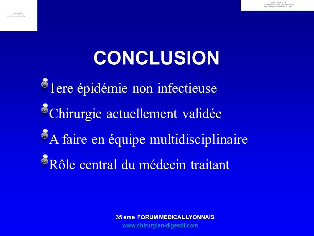 www.chirurgien-digestif.com 35 ème FORUM MEDICAL LYONNAIS CONCLUSION 1ere épidémie non infectieuse Chirurgie actuellement validée A faire en équipe mu