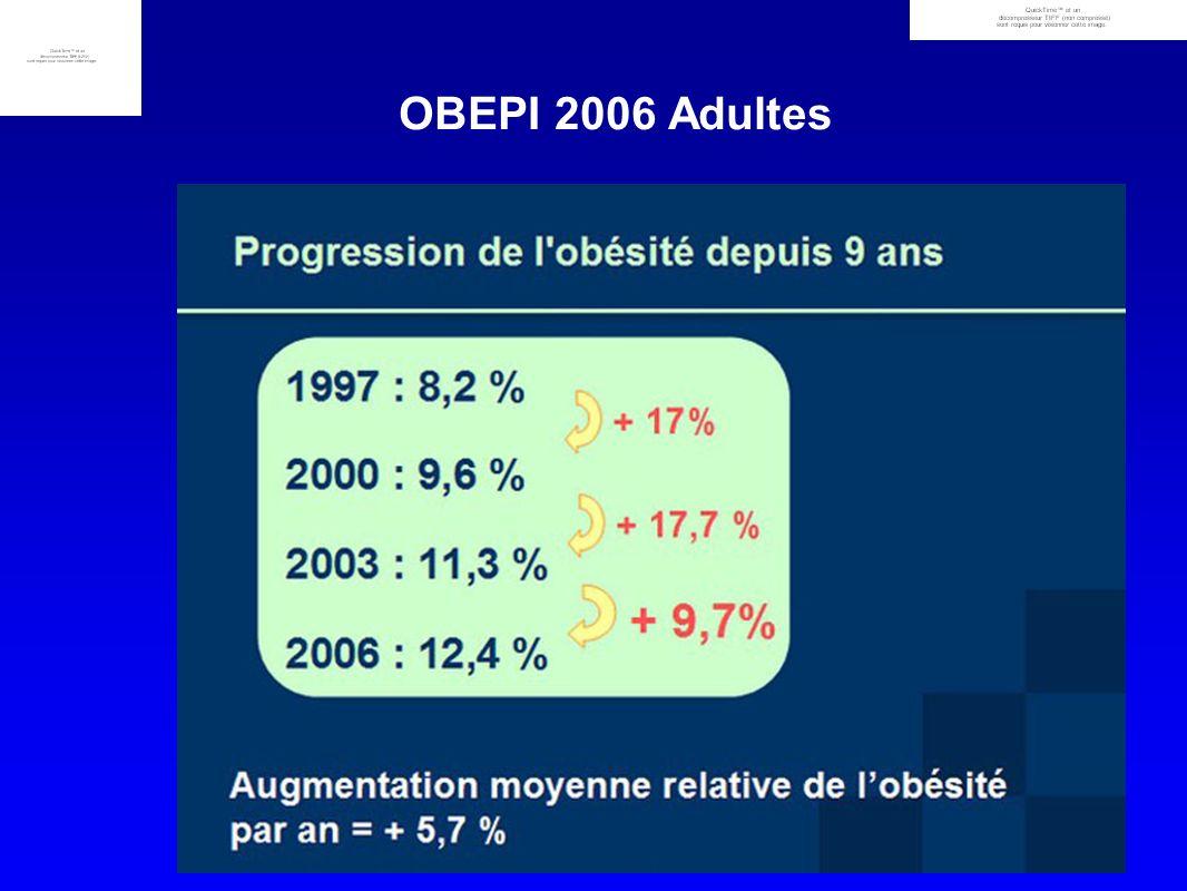 www.chirurgien-digestif.com 35 ème FORUM MEDICAL LYONNAIS OBEPI 2006 Adultes