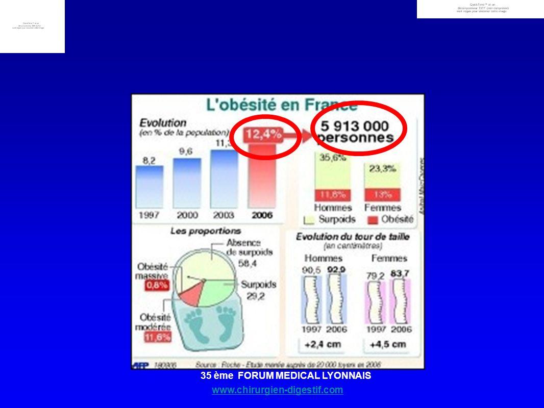 www.chirurgien-digestif.com 35 ème FORUM MEDICAL LYONNAIS