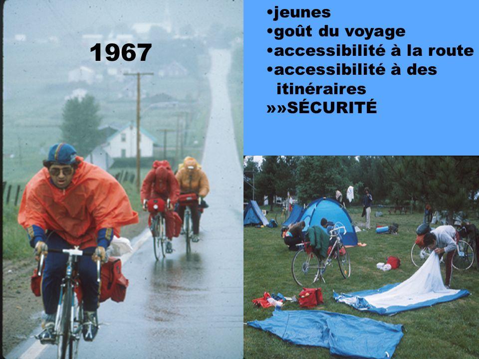 1967 jeunes goût du voyage accessibilité à la route accessibilité à des itinéraires »»SÉCURITÉ