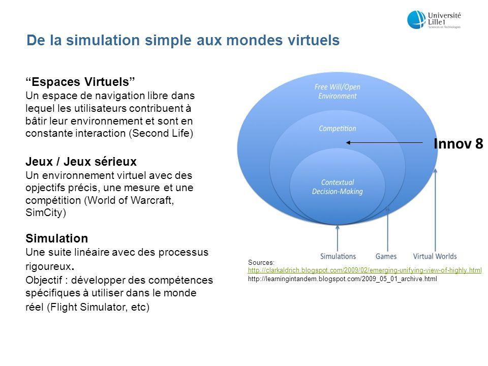 Objectif du jeu sérieux Innov8 : découvrir et intégrer les principes de la gestion de processus 1.découverte 2.travail collaboratif 3.Simulation 4.exécution et analyse des résultats