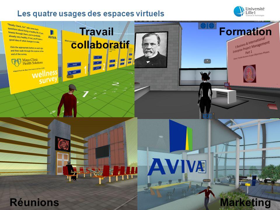 Travail collaboratif Formation RéunionsMarketing Les quatre usages des espaces virtuels