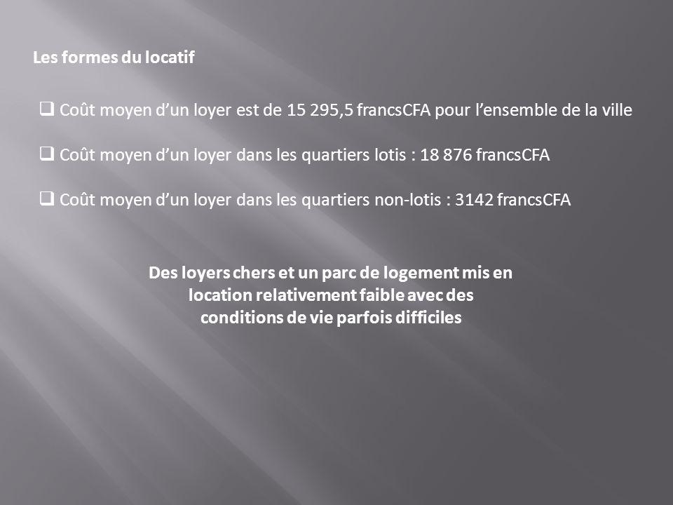 Les formes du locatif Coût moyen dun loyer est de 15 295,5 francsCFA pour lensemble de la ville Coût moyen dun loyer dans les quartiers lotis : 18 876
