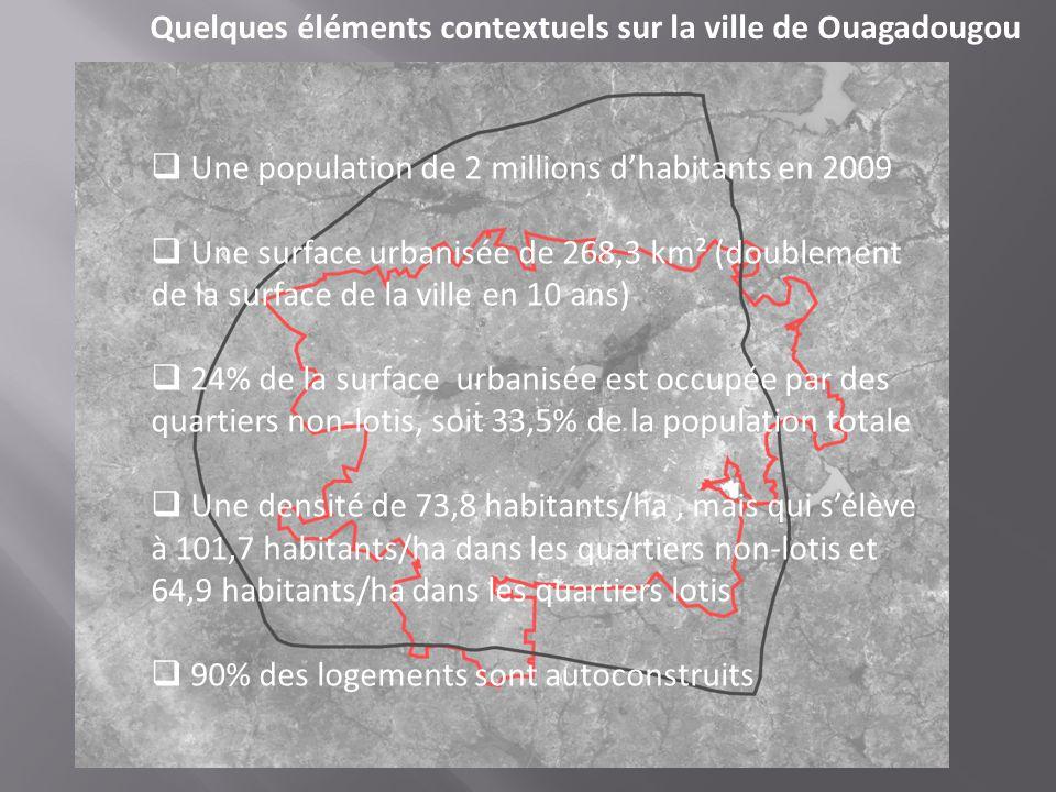 Quelques éléments contextuels sur la ville de Ouagadougou Une population de 2 millions dhabitants en 2009 Une surface urbanisée de 268,3 km² (doubleme