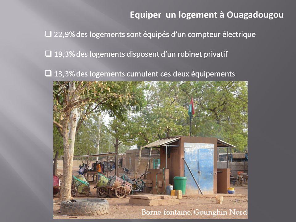 Equiper un logement à Ouagadougou 22,9% des logements sont équipés dun compteur électrique 19,3% des logements disposent dun robinet privatif 13,3% de
