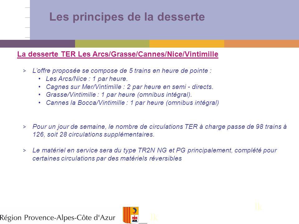 10 Les principes de la desserte lk La desserte TER Les Arcs/Grasse/Cannes/Nice/Vintimille > Loffre proposée se compose de 5 trains en heure de pointe