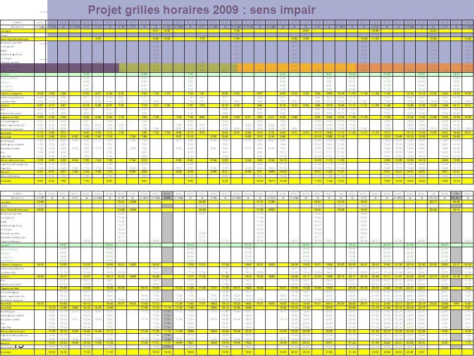 13 Projet grilles horaires 2009 : sens impair lk