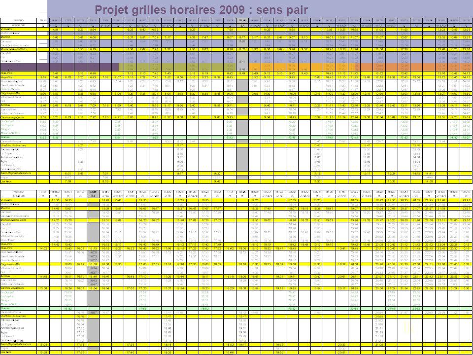 14 Projet grilles horaires 2009 : sens pair lk